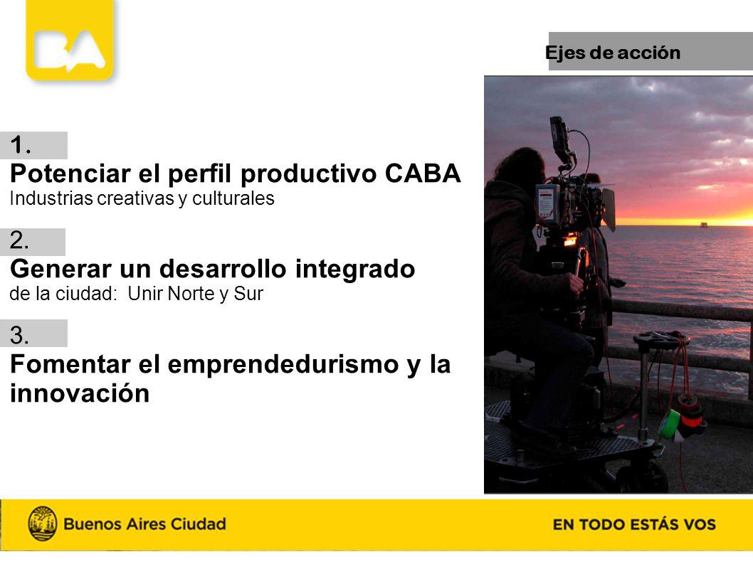 Potenciar el perfil productivo CABA Industrias creativas y culturales