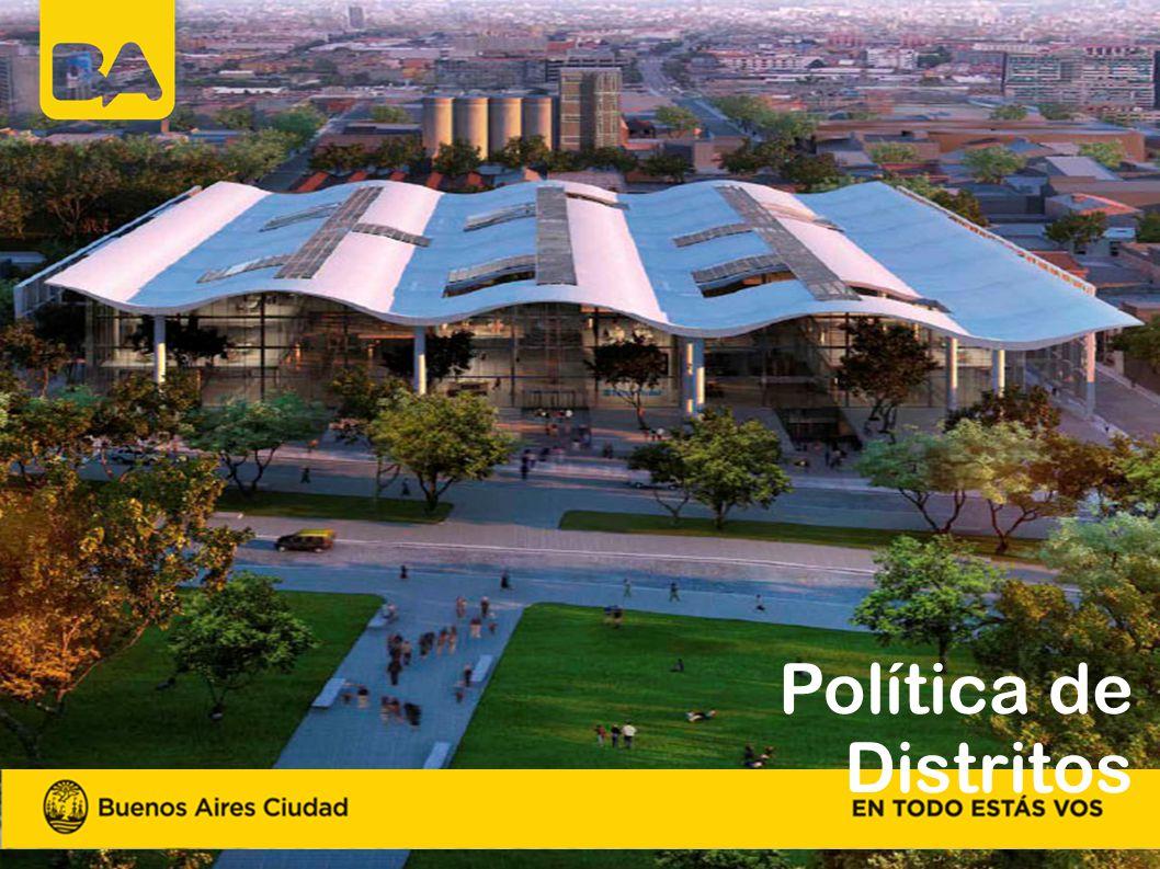 Política de Distritos