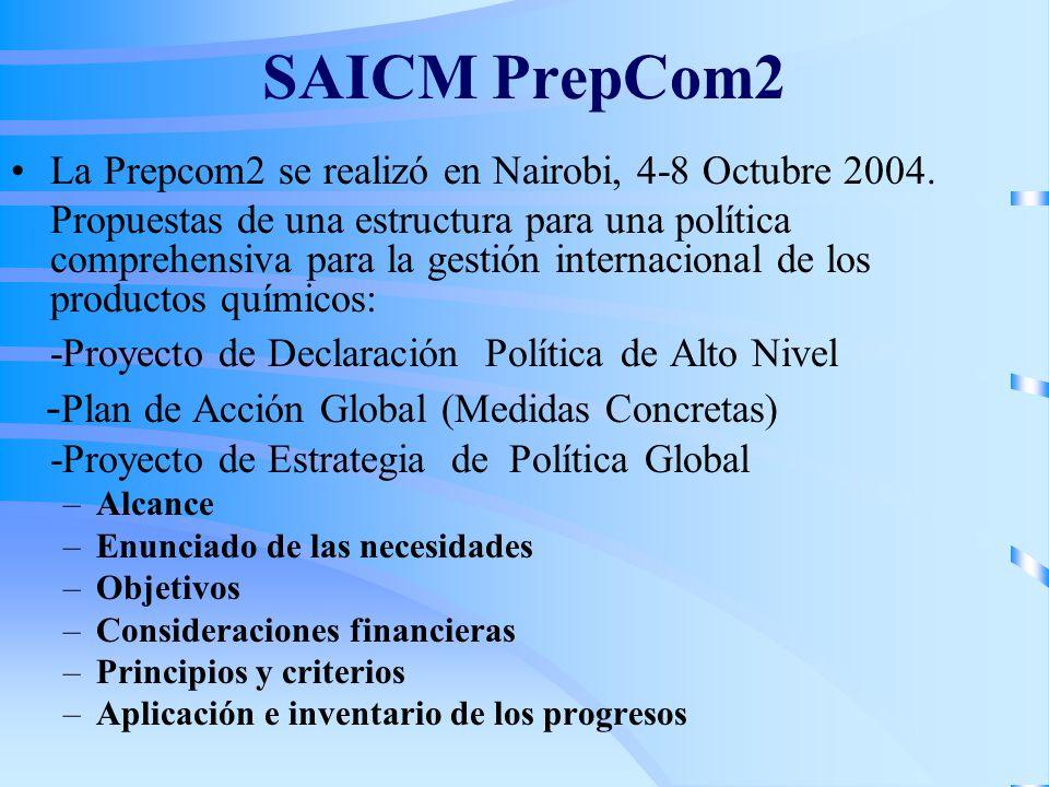 SAICM PrepCom2 -Plan de Acción Global (Medidas Concretas)