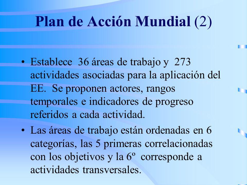 Plan de Acción Mundial (2)