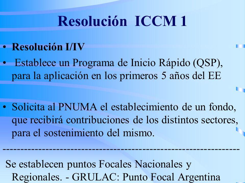 Resolución ICCM 1 Resolución I/IV