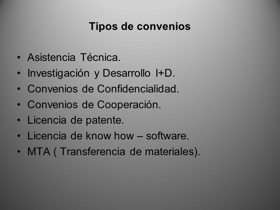Tipos de convenios Asistencia Técnica. Investigación y Desarrollo I+D. Convenios de Confidencialidad.