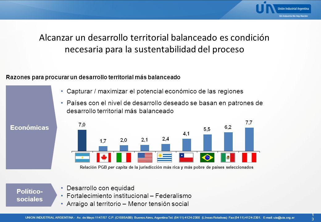 Alcanzar un desarrollo territorial balanceado es condición necesaria para la sustentabilidad del proceso