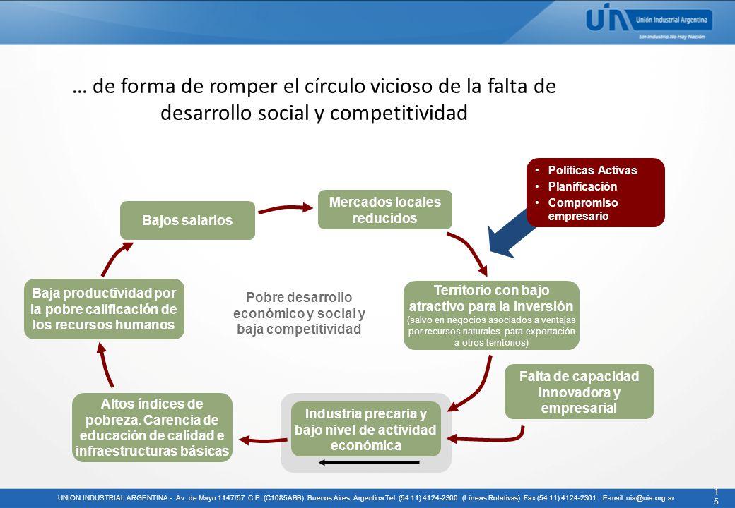 … de forma de romper el círculo vicioso de la falta de desarrollo social y competitividad