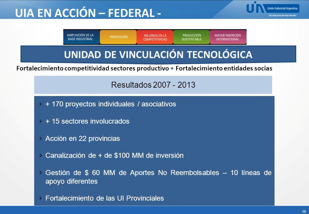 UNIDAD DE VINCULACIÓN TECNOLÓGICA UIA EN ACCIÓN – FEDERAL -