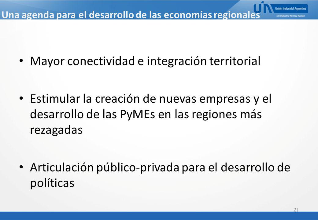 Una agenda para el desarrollo de las economías regionales