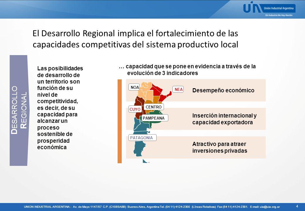 El Desarrollo Regional implica el fortalecimiento de las capacidades competitivas del sistema productivo local