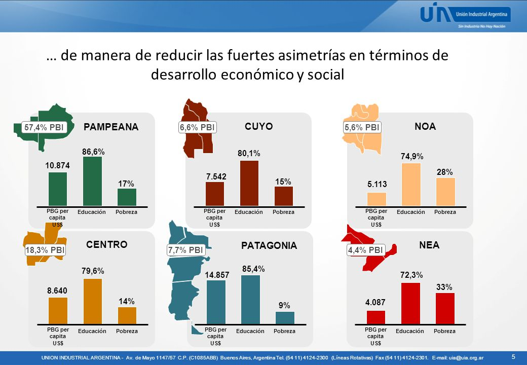 … de manera de reducir las fuertes asimetrías en términos de desarrollo económico y social