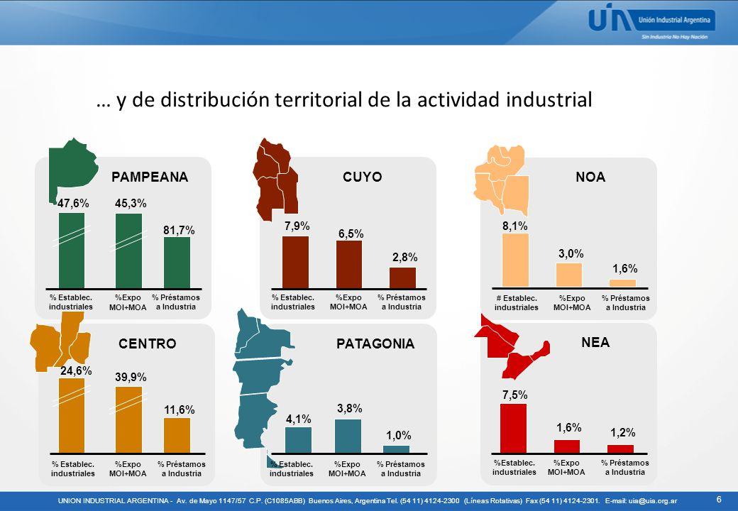 … y de distribución territorial de la actividad industrial