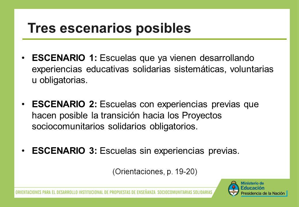 Tres escenarios posibles