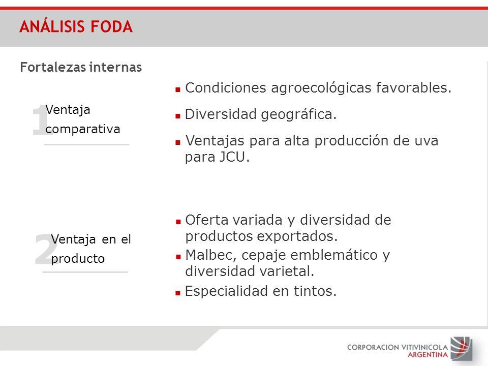 1 2 ANÁLISIS FODA Fortalezas internas para JCU. productos exportados.