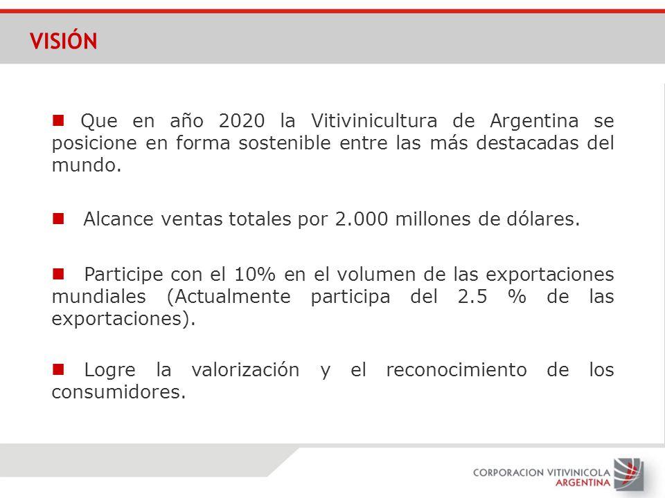 VISIÓN n Que en año 2020 la Vitivinicultura de Argentina se posicione en forma sostenible entre las más destacadas del mundo.