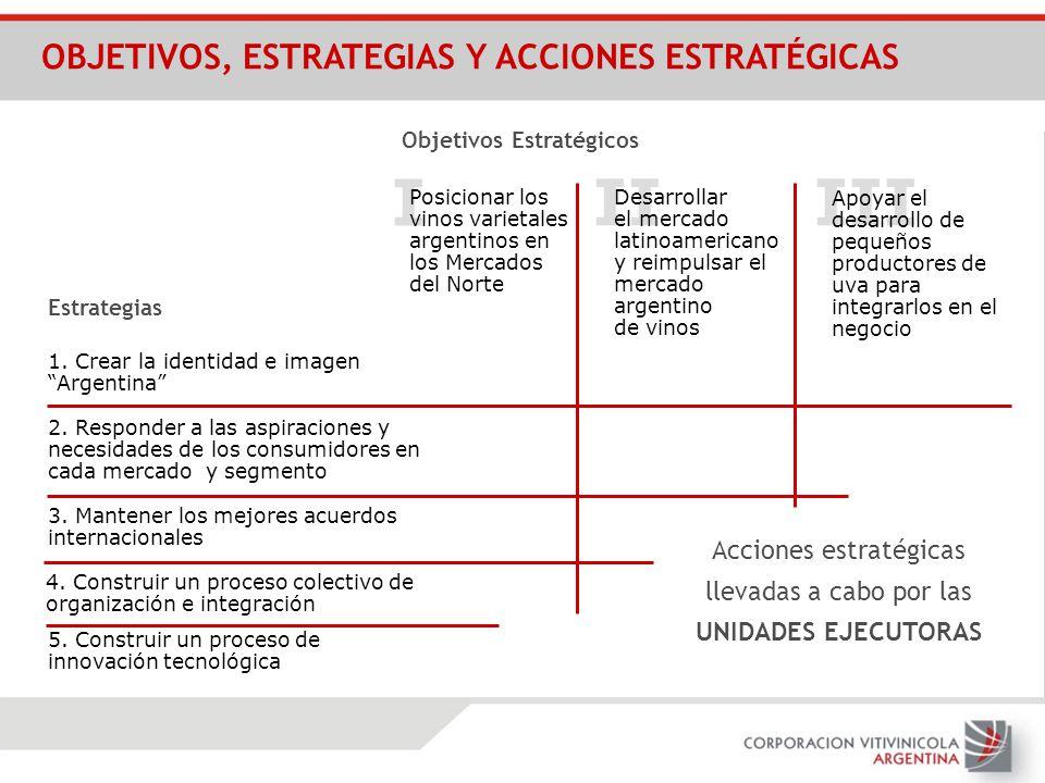 Acciones estratégicas llevadas a cabo por las UNIDADES EJECUTORAS