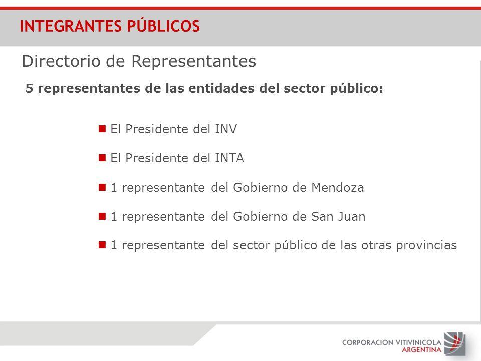 Directorio de Representantes