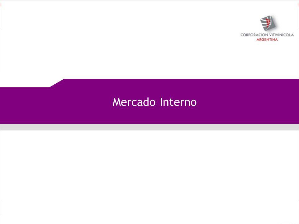 Mercado Interno Mercado Interno