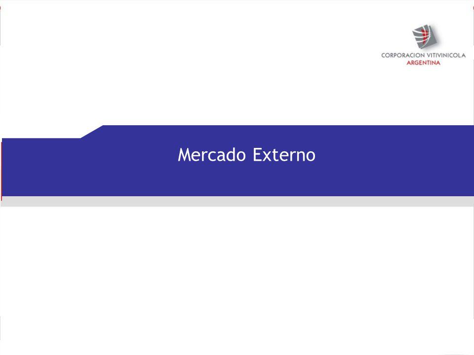 Mercado Externo Mercado Externo