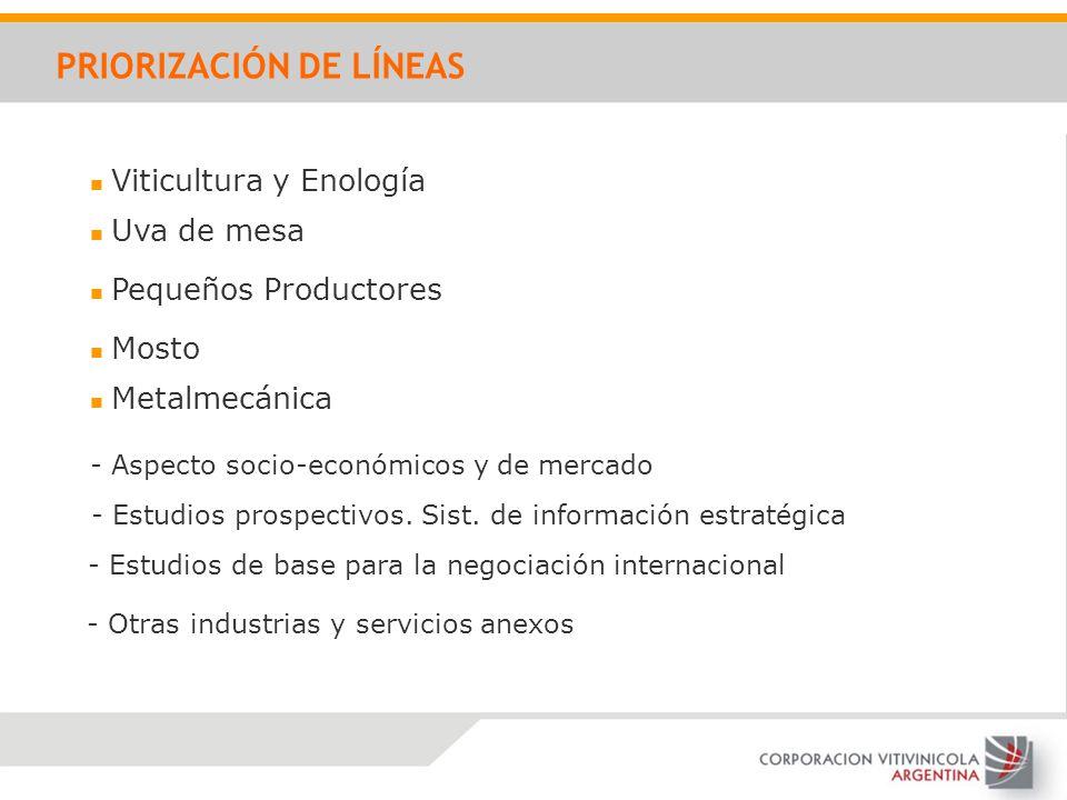 PRIORIZACIÓN DE LÍNEAS