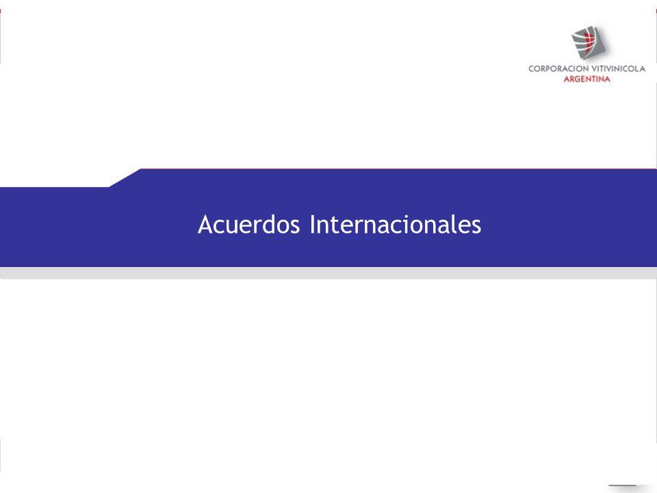 Acuerdos Internacionales Negociaciones internacionales
