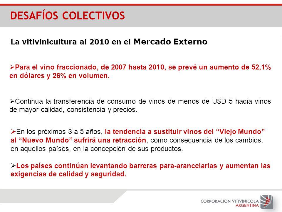 DESAFÍOS COLECTIVOS La vitivinicultura al 2010 en el Mercado Externo