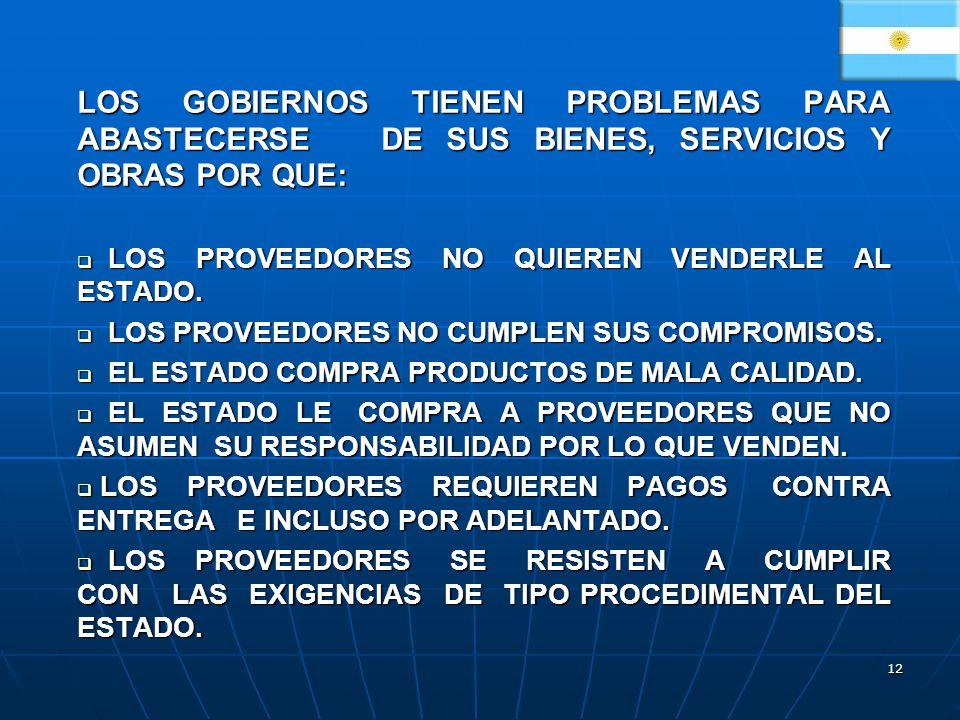 LOS GOBIERNOS TIENEN PROBLEMAS PARA ABASTECERSE DE SUS BIENES, SERVICIOS Y OBRAS POR QUE: