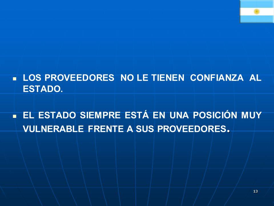 LOS PROVEEDORES NO LE TIENEN CONFIANZA AL ESTADO.