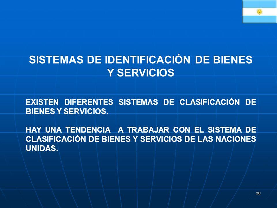 SISTEMAS DE IDENTIFICACIÓN DE BIENES Y SERVICIOS