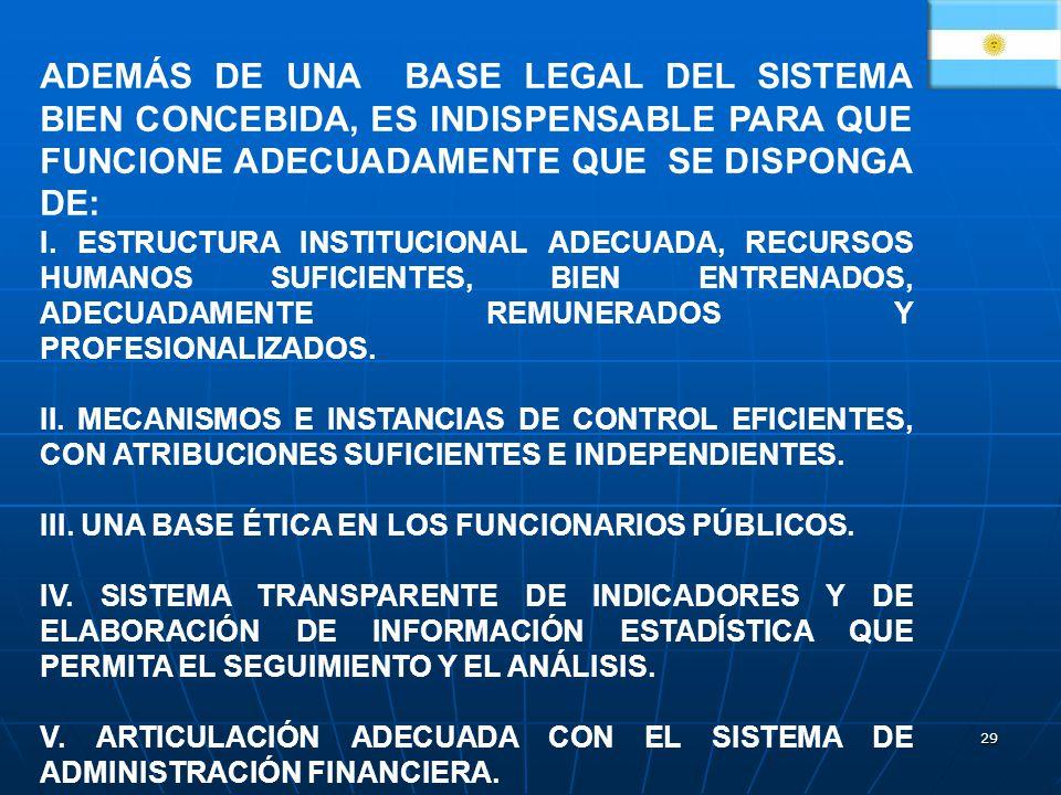 ADEMÁS DE UNA BASE LEGAL DEL SISTEMA BIEN CONCEBIDA, ES INDISPENSABLE PARA QUE FUNCIONE ADECUADAMENTE QUE SE DISPONGA DE: