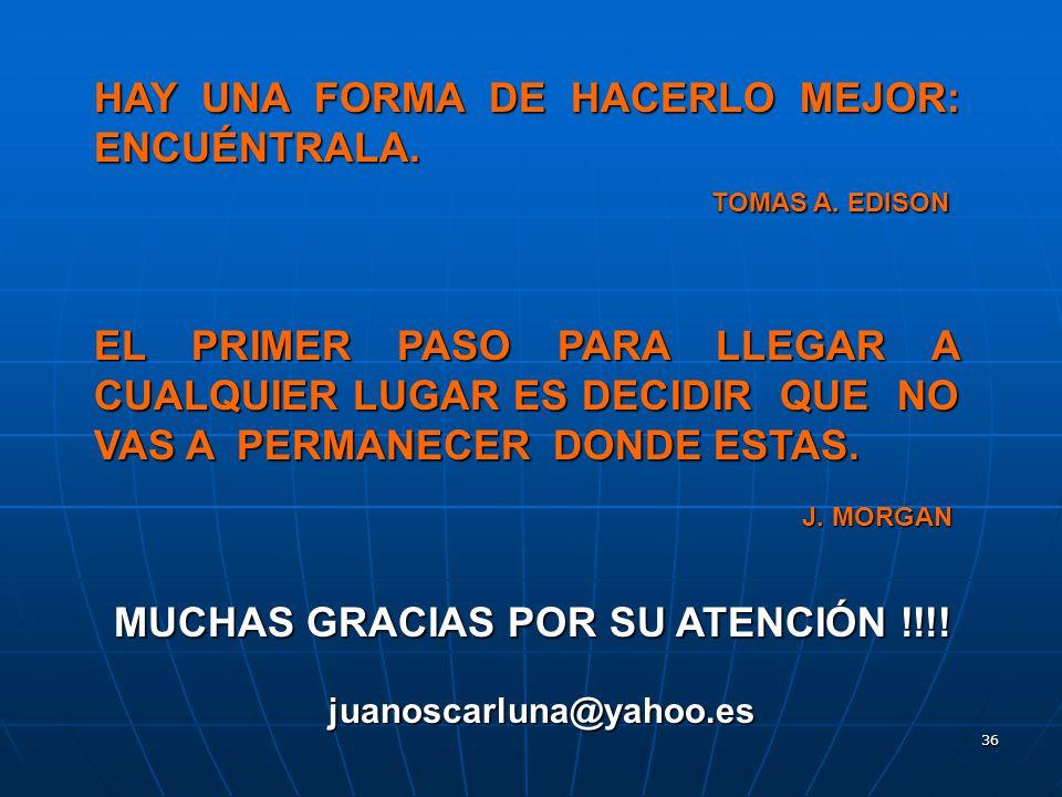 HAY UNA FORMA DE HACERLO MEJOR: ENCUÉNTRALA. TOMAS A. EDISON