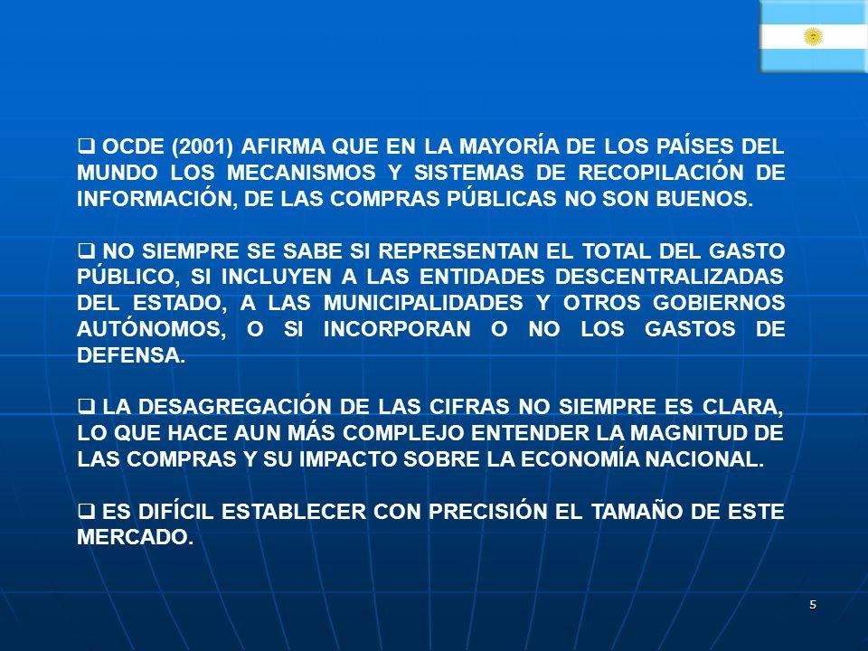 OCDE (2001) AFIRMA QUE EN LA MAYORÍA DE LOS PAÍSES DEL MUNDO LOS MECANISMOS Y SISTEMAS DE RECOPILACIÓN DE INFORMACIÓN, DE LAS COMPRAS PÚBLICAS NO SON BUENOS.