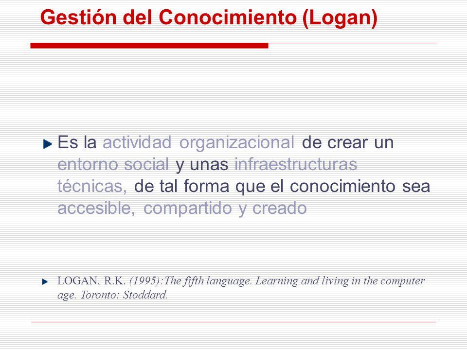 Gestión del Conocimiento (Logan)