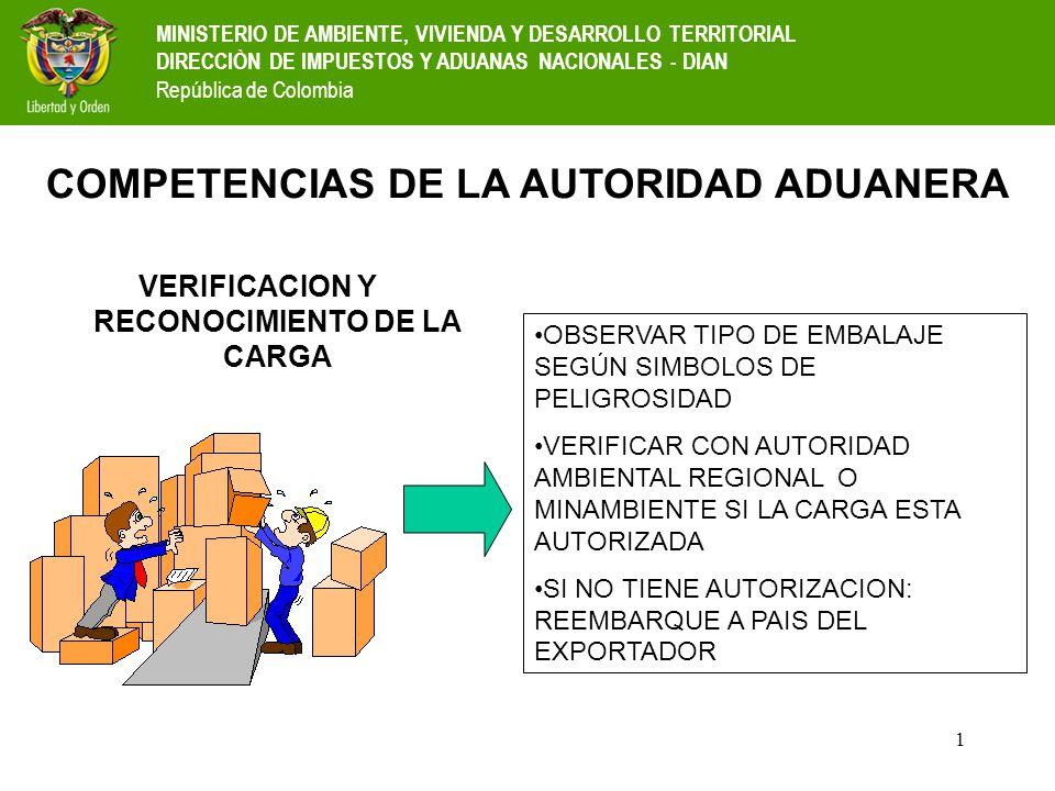 COMPETENCIAS DE LA AUTORIDAD ADUANERA