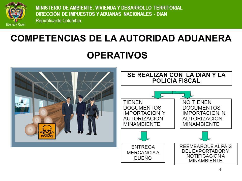 COMPETENCIAS DE LA AUTORIDAD ADUANERA OPERATIVOS