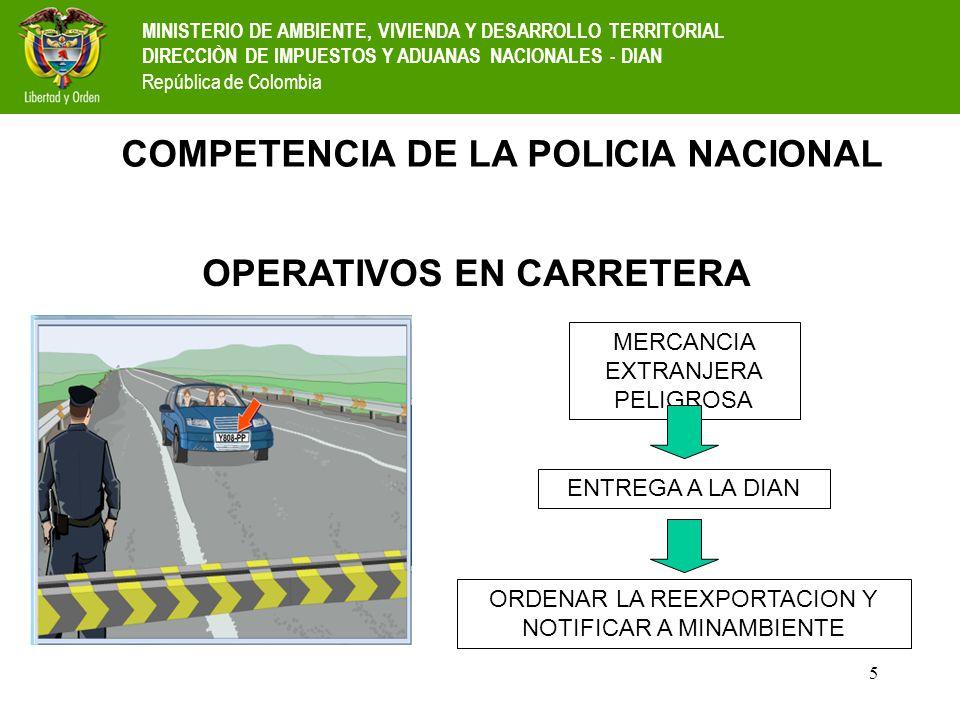 COMPETENCIA DE LA POLICIA NACIONAL OPERATIVOS EN CARRETERA