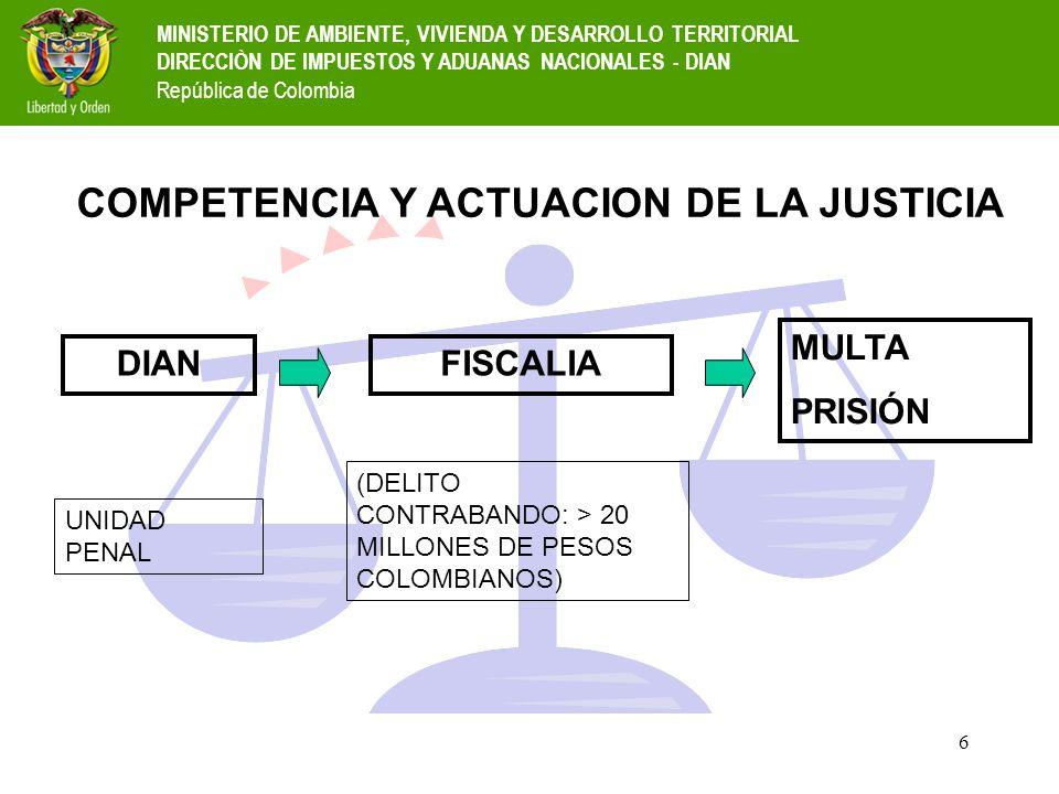 COMPETENCIA Y ACTUACION DE LA JUSTICIA
