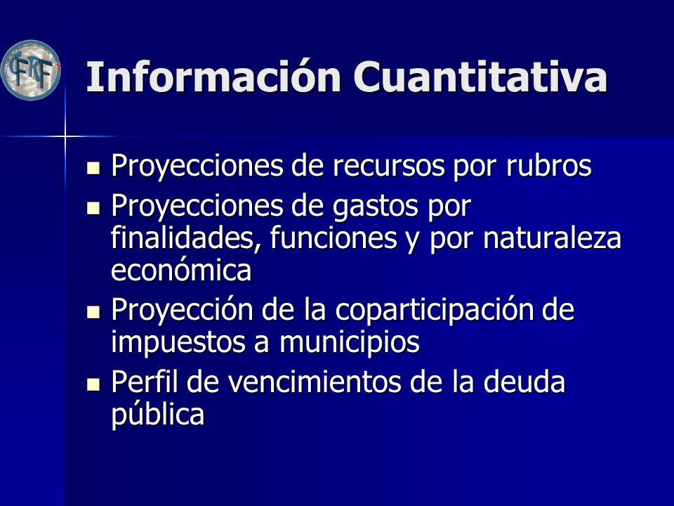 Información Cuantitativa