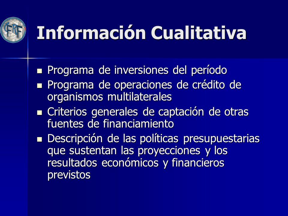 Información Cualitativa