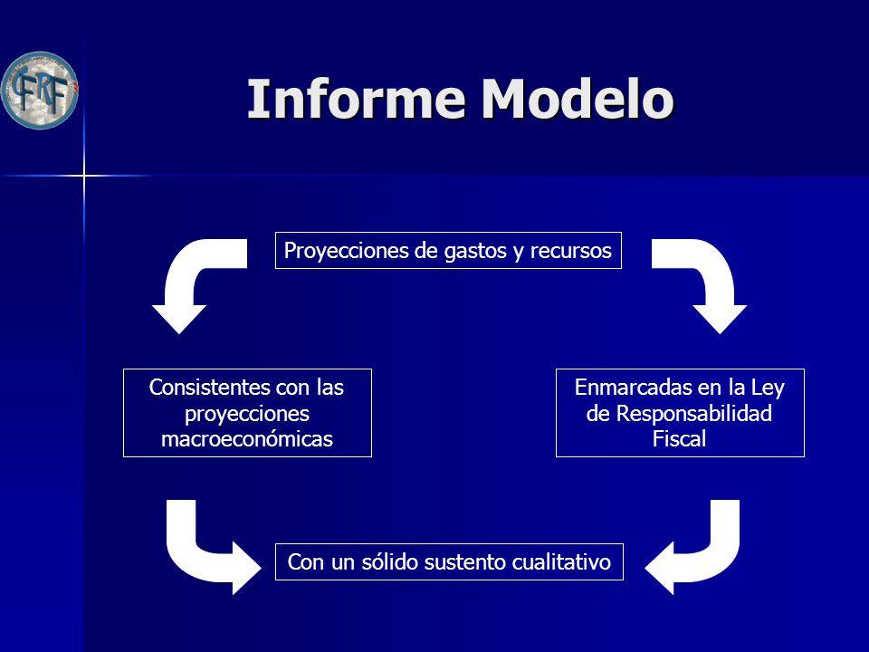 Informe Modelo Proyecciones de gastos y recursos