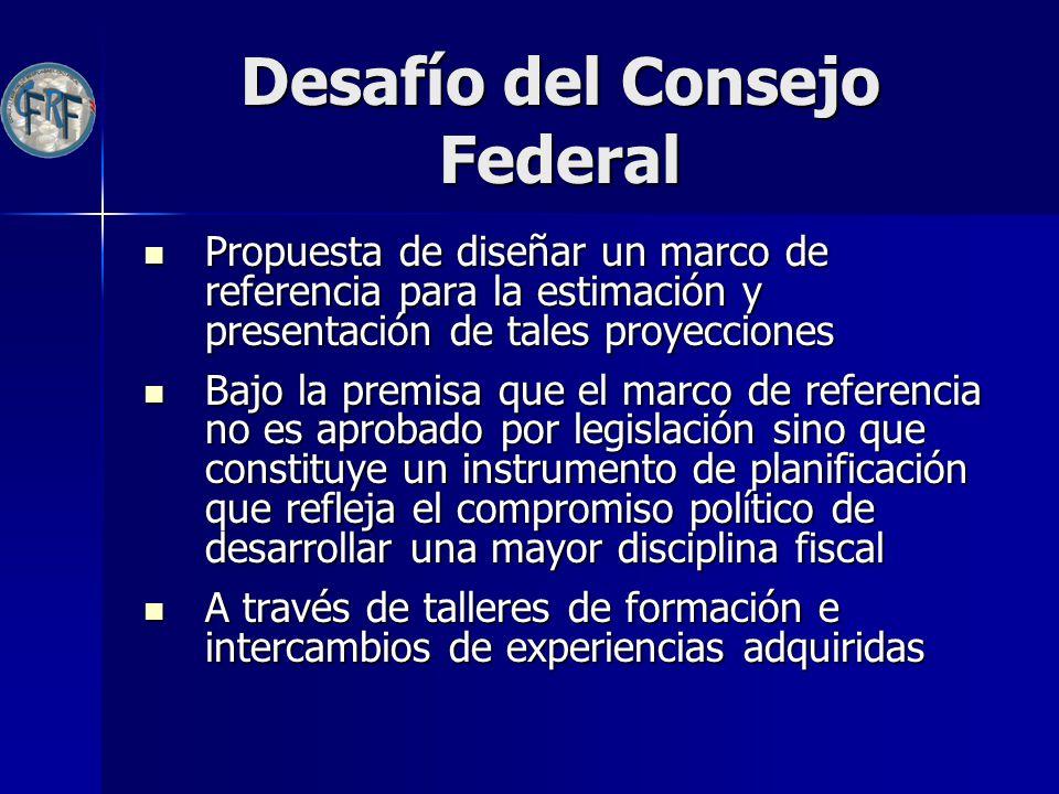 Desafío del Consejo Federal