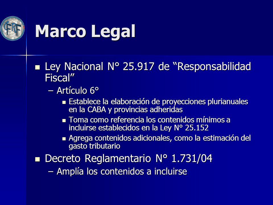 Marco Legal Ley Nacional N° 25.917 de Responsabilidad Fiscal