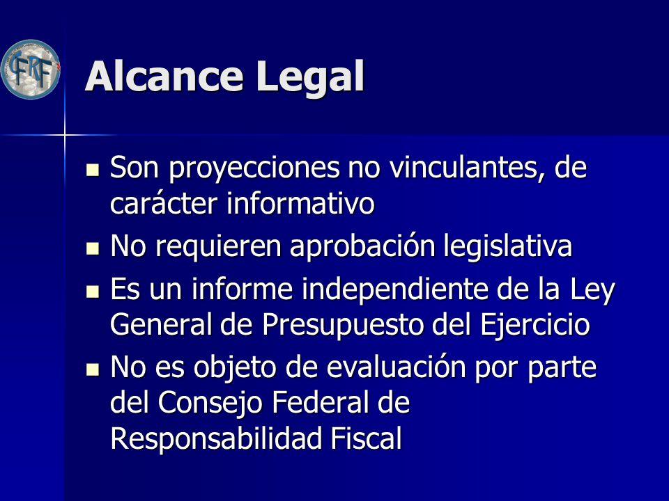 Alcance Legal Son proyecciones no vinculantes, de carácter informativo