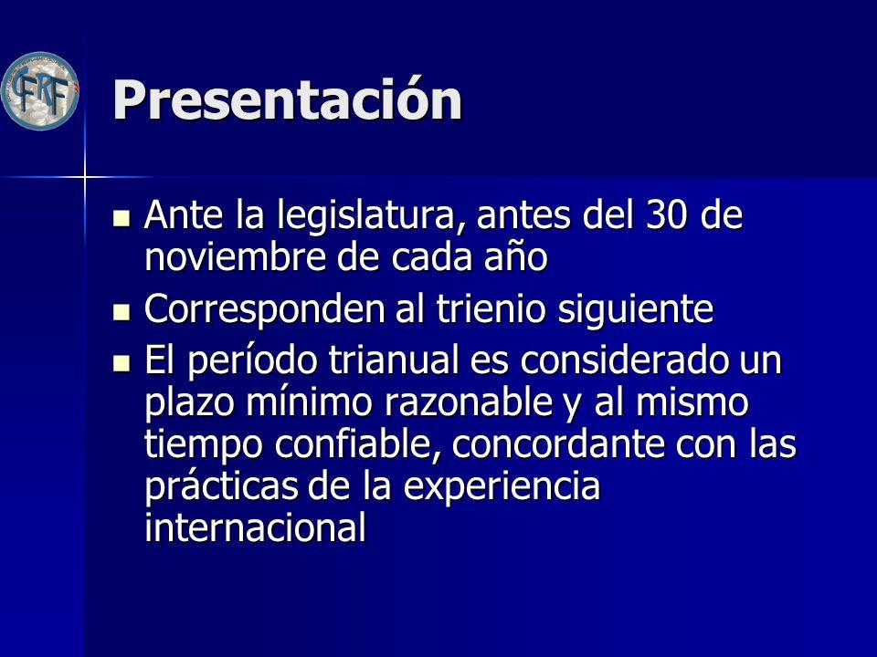 Presentación Ante la legislatura, antes del 30 de noviembre de cada año. Corresponden al trienio siguiente.