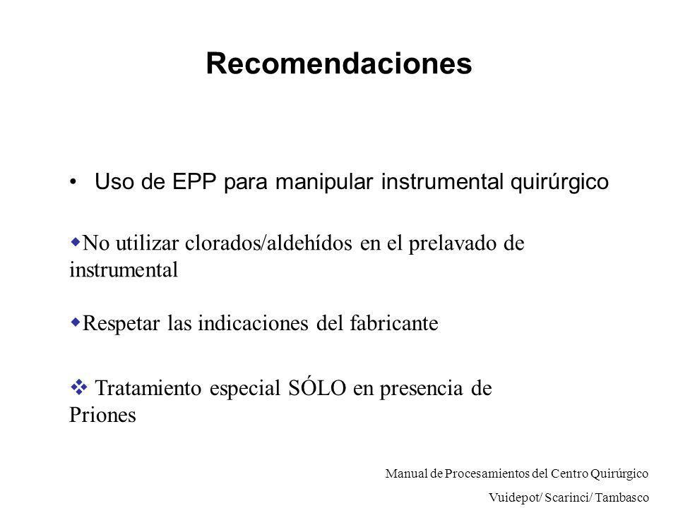 Recomendaciones Uso de EPP para manipular instrumental quirúrgico