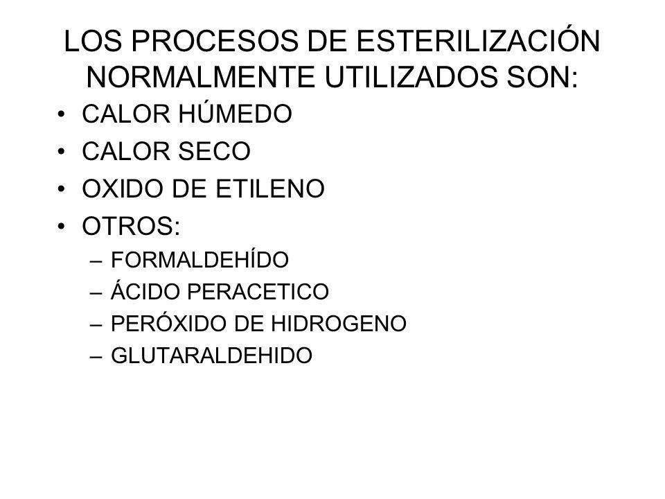 LOS PROCESOS DE ESTERILIZACIÓN NORMALMENTE UTILIZADOS SON: