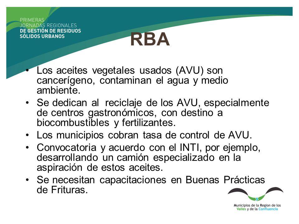RBA Los aceites vegetales usados (AVU) son cancerígeno, contaminan el agua y medio ambiente.