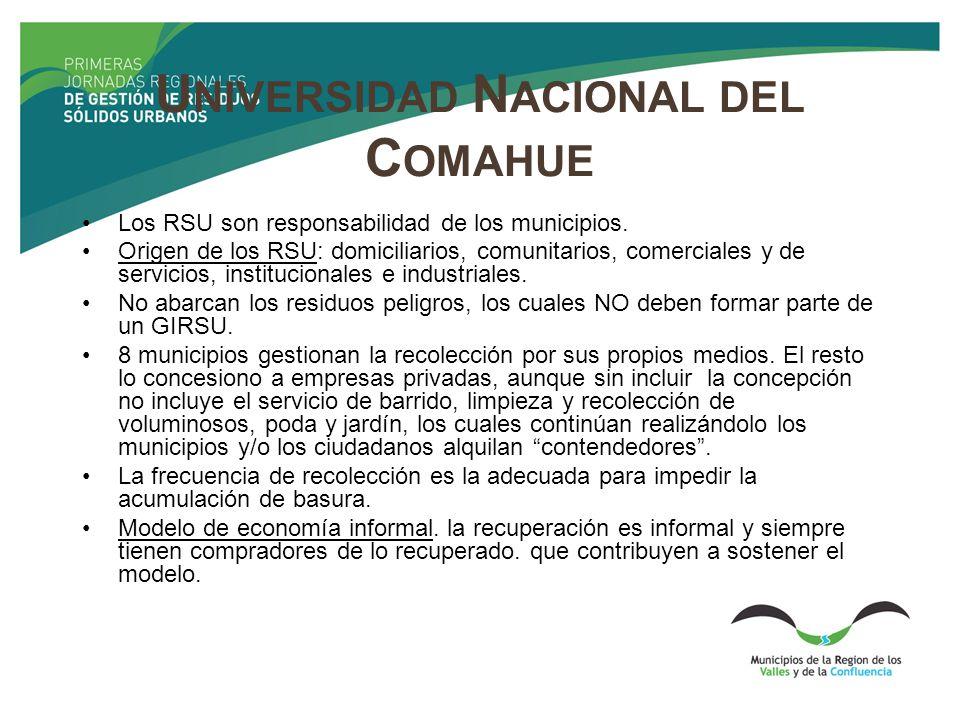 Universidad Nacional del Comahue