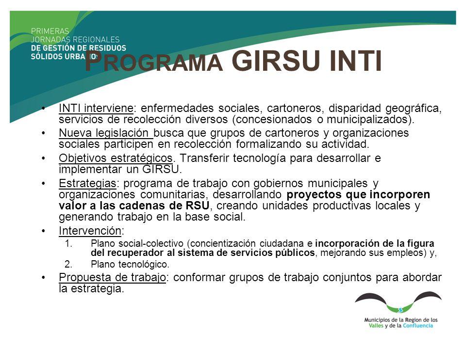 Programa GIRSU INTI