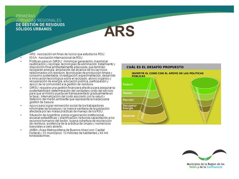 ARS ARS: Asociación sin fines de lucros que estudia los RSU.