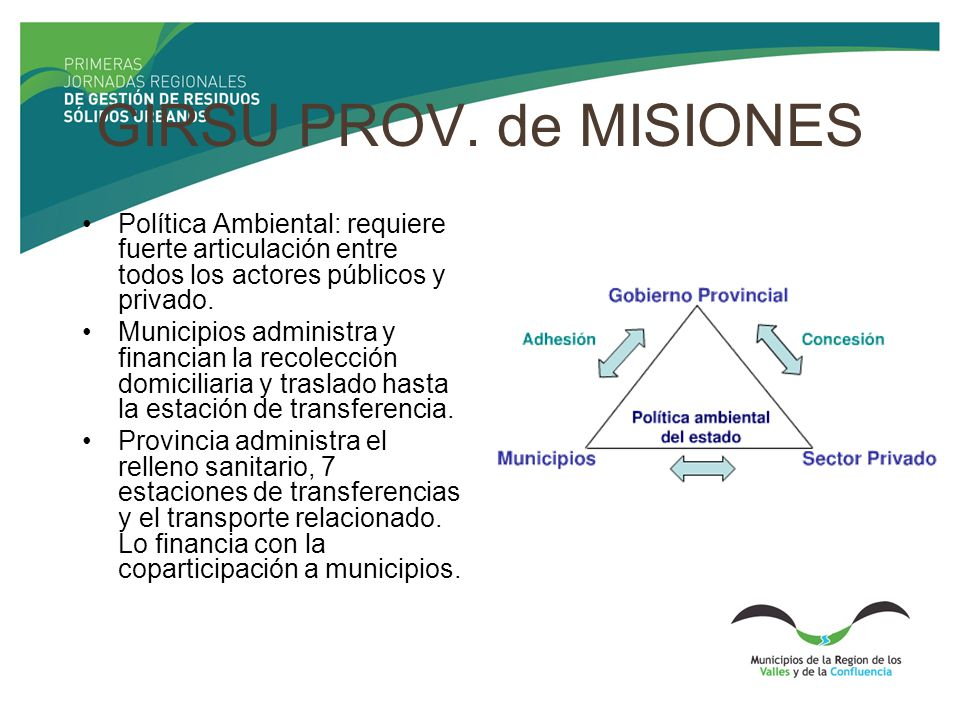 GIRSU PROV. de MISIONES Política Ambiental: requiere fuerte articulación entre todos los actores públicos y privado.