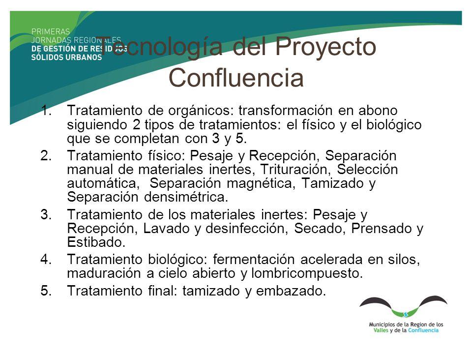 Tecnología del Proyecto Confluencia