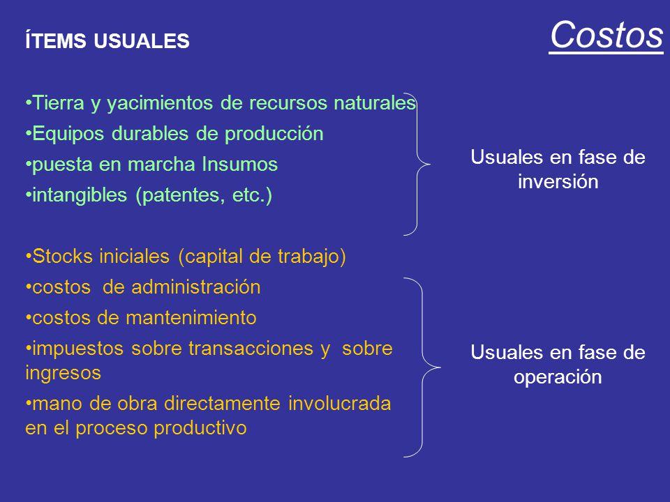 Costos ÍTEMS USUALES Tierra y yacimientos de recursos naturales